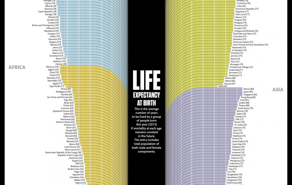 life-expectancy (1)