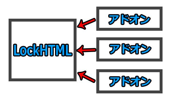 LockHTML3 の使い方。ロック画面にHTMLのウィジェットなどを配置できるTweak!!