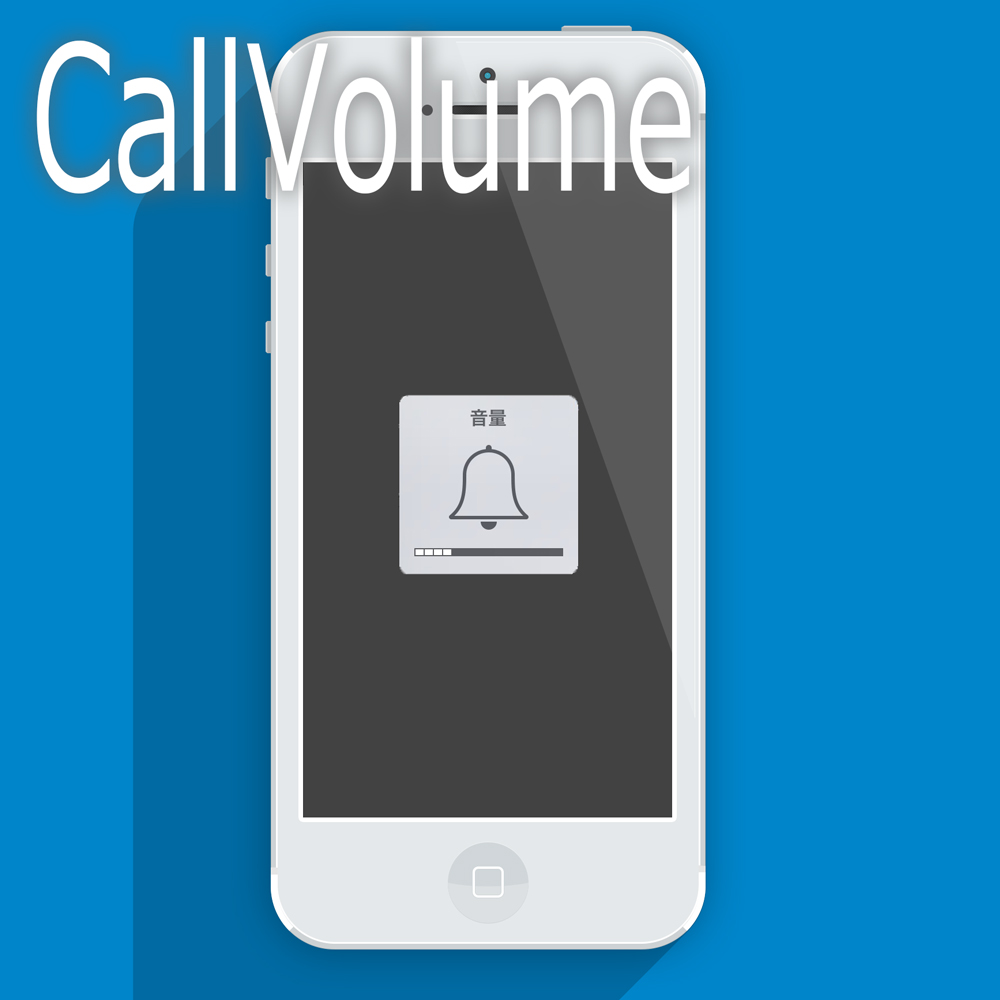 CallVolume