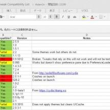 iOS 8.x Cydia Tweak Compatibility List